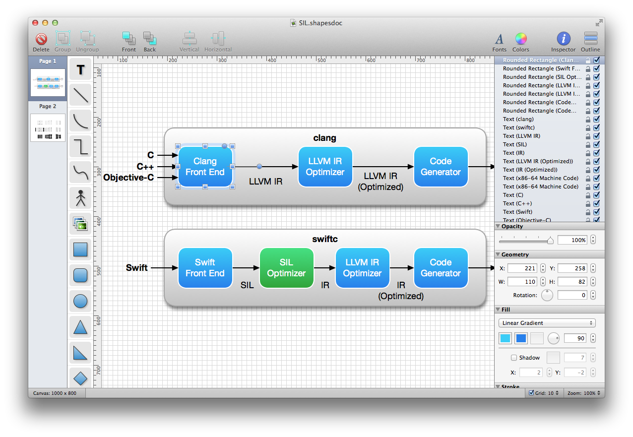 Shapes a simple yet powerful diagram and flowchart app for mac os x image inspired by destroy all software nvjuhfo Gallery